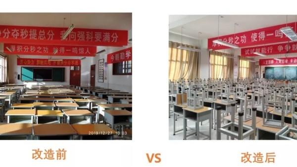 学校重视教室照明改造验收标准,有效呵护青少年视力健康