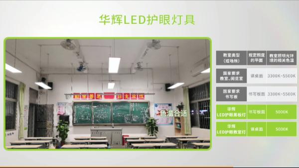 华辉教育照明开讲啦~到底什么才是教室优质照明光环境?